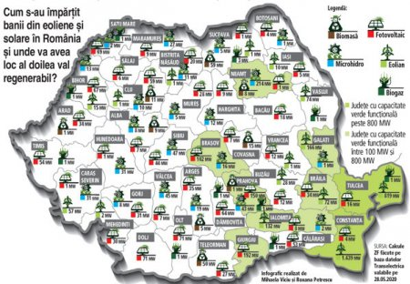 Geografia de business a Romaniei. Harta verde: care sunt cele mai verzi judete din tara si unde se vor concentra viitoarele investitii in eoliene si solare?