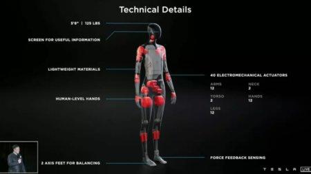 Elon <span style='background:#EDF514'>MUSK</span> vrea sa revolutioneze munca. Cand va fi lansat robot umanoid Tesla Bot