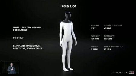 Elon <span style='background:#EDF514'>MUSK</span> prezinta Tesla Bot, un viitor prototip de robot humanoid care ar trebui sa preia sarcinile periculoase, repetitive si plictisitoare. Robotul ar putea merge chiar si la magazin pentru a face cumparaturi