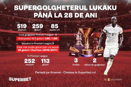 SuperGolgheterul Lukaku se intoarce in Premier League! Arsenal e prima reduta