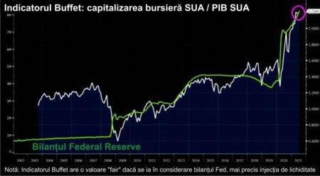 ALEGERI LA FEDERAL RESERVE Se trag sforile pentru  sefia Fed