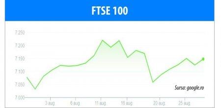 BURSELE LUMII Fed pune pe crestere <span style='background:#EDF514'>BURSELE EUROPENE</span> si americane