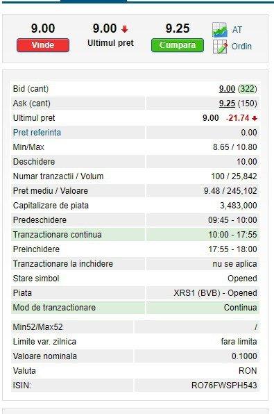Compania de evaluari Appraisal & Valuation se prabuseste cu 22% in primele minute de tranzactionare la bursa de la Bucuresti. Capitalizare de 11,6 mil. lei