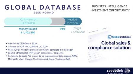 ZF IT Generation. VIDEO. Oportunitati de investitii disponibile pe SeedBlink: Global Database, agregator al datelor companiilor publice si private; Fatster, platforma care <span style='background:#EDF514'>REVOLUTION</span>eaza pierderea in greutate prin tehnologie; Sigtree - marketplace pentru dezvoltatori imobiliari