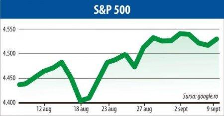 BURSELE LUMII Fluctuatii pe bursele europene si americane