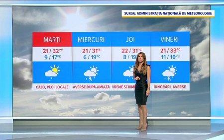 Vreme mai calda decat ar fi normal. <span style='background:#EDF514'>TEMPERATURILE</span> se apropie de limita caniculei
