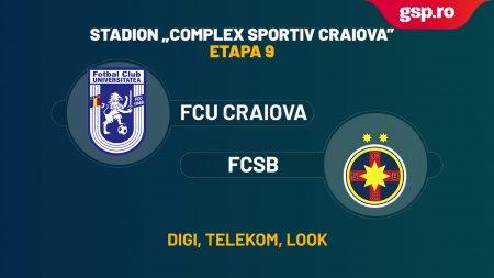 Etapa 9 // Match Preview FCU Craiova - FCSB