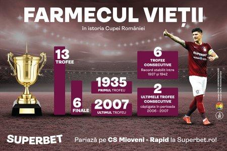 Farmecul Vietii vrea o noua Cupa, a 14-a! Filele de istorie scrise de Rapid in Competitia Surprizelor