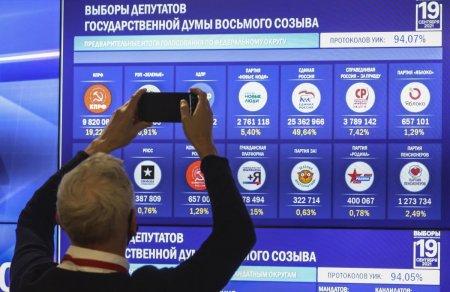 Opozitia rusa acuza <span style='background:#EDF514'>FRAUD</span>area votului online, dupa victoria partidului Kremlinului in alegeri