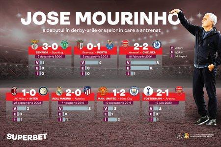 Cucereste Mourinho si Roma? Vezi istoria Specialului in derby-urile marilor orase europene
