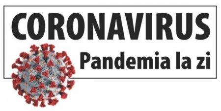 26 SEPTEMBRIE, IN ROMANIA: Numarul infectarilor cu SARS-CoV-2 se mentine ridicat - 6333 noi cazuri
