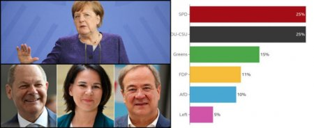 <span style='background:#EDF514'>BREAKING</span> NEWS: Partidul Social-Democrat si Uniunea Crestin-Democrata, la egalitate in urma scrutinului din Germania