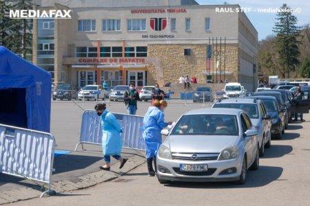 Rata de infectare este in crestere la Cluj-Napoca. Incidenta se apropie de 6 la mie