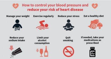 Sfatul medicului de Ziua Mondiala a Inimii 2021: Uitati de lift si de masina - inima va va multumi!