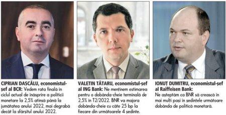 Ce spun analistii despre cresterile viitoare ale dobanzii-cheie, dupa primul pas al BNR din 5 octombrie. BNR poate majora dobanda-cheie din nou in noiembrie, la 1,75%, iar in 2022 urmeaza alte cresteri pana la 2,5%, inflatia mare, deficitele gemene si incertitudinile consolidarii fiscale crescand ritmul inaspririi politicii monetare