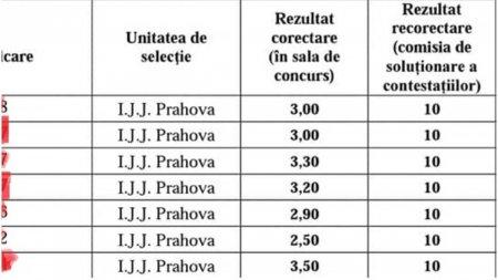 Noii recrutati de IJJ Prahova au trecut de la nota 3 la nota 10 dupa contestatii